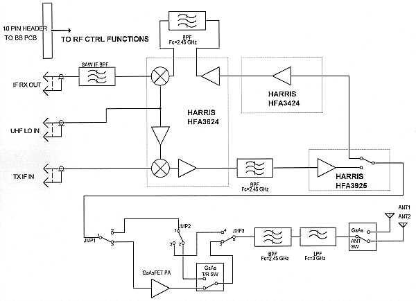block diagram online | periodic & diagrams science, Wiring block